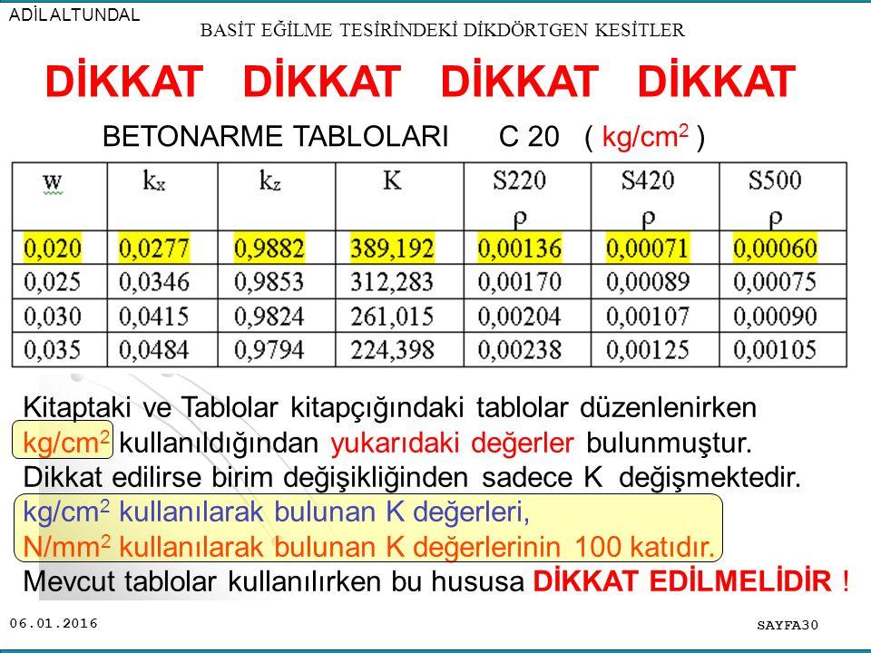 06.01.2016 SAYFA30 ADİL ALTUNDAL BASİT EĞİLME TESİRİNDEKİ DİKDÖRTGEN KESİTLER BETONARME TABLOLARI C 20 ( kg/cm 2 ) DİKKAT DİKKAT Kitaptaki ve Tablolar