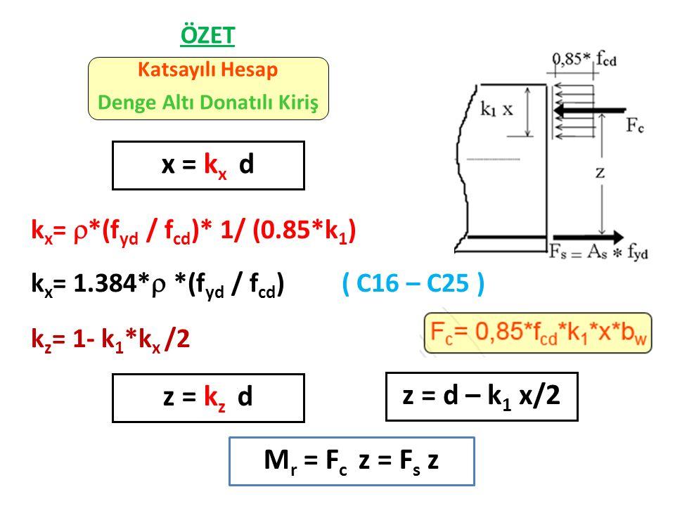 x = k x d M r = F c z = F s z z = k z d z = d – k 1 x/2 k x =  *(f yd / f cd )* 1/ (0.85*k 1 ) k x = 1.384*  *(f yd / f cd ) ( C16 – C25 ) k z = 1-