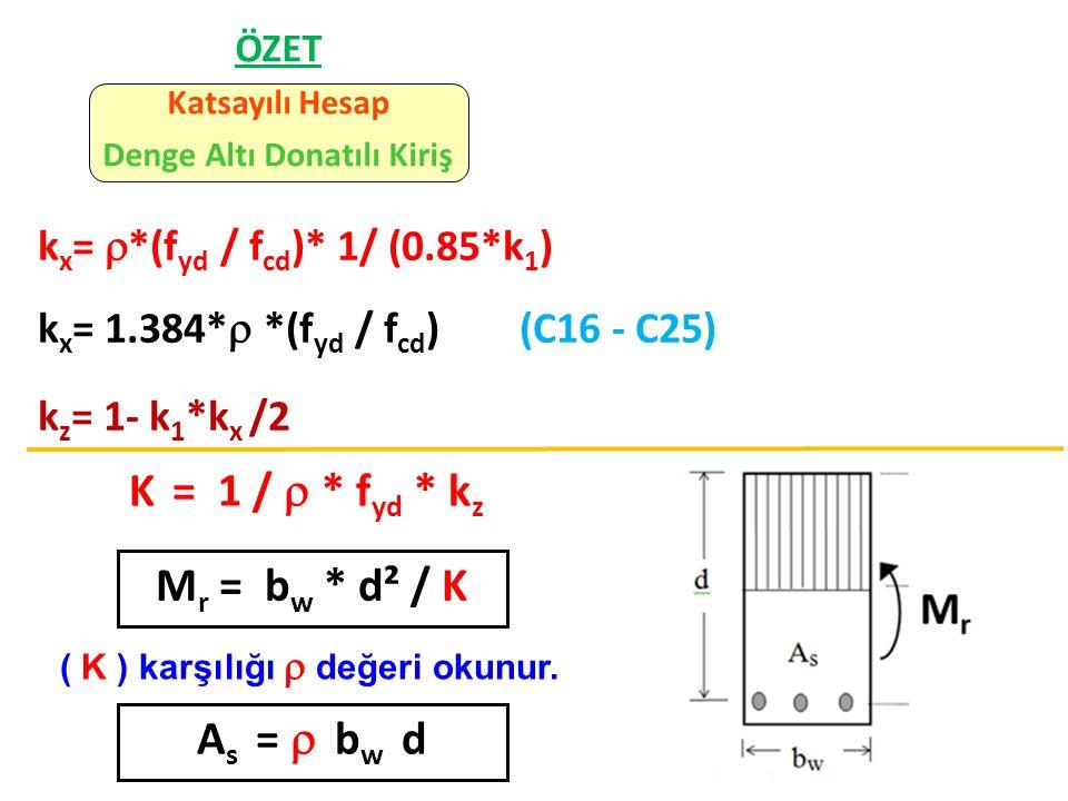K = 1 /  * f yd * k z M r = b w * d² / K A s =  b w d ÖZET Katsayılı Hesap Denge Altı Donatılı Kiriş k x =  *(f yd / f cd )* 1/ (0.85*k 1 ) k x = 1