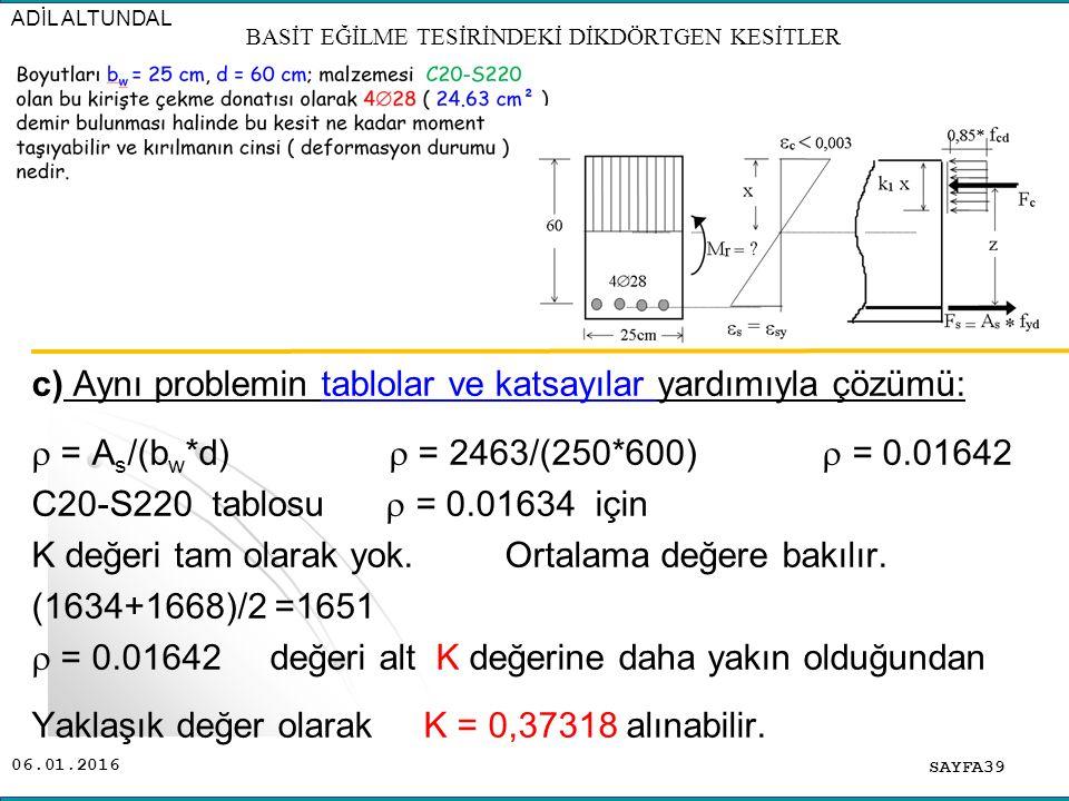 06.01.2016 c) Aynı problemin tablolar ve katsayılar yardımıyla çözümü:  = A s /(b w *d)  = 2463/(250*600)  = 0.01642 C20-S220 tablosu  = 0.01634 i