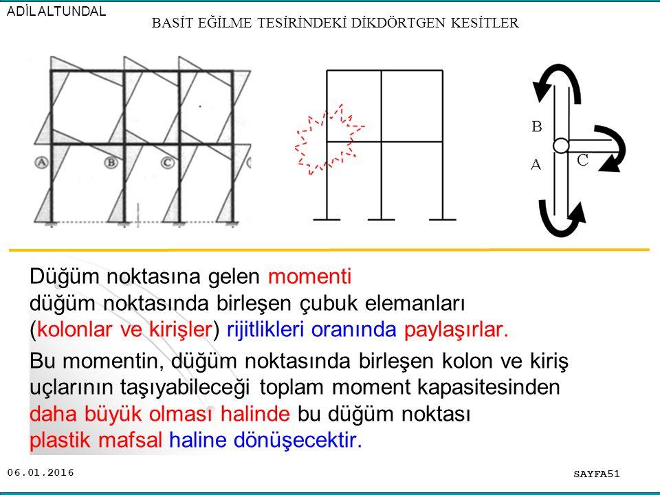 06.01.2016 Düğüm noktasına gelen momenti düğüm noktasında birleşen çubuk elemanları (kolonlar ve kirişler) rijitlikleri oranında paylaşırlar. Bu momen