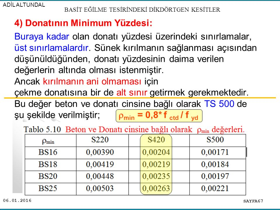 06.01.2016 4) Donatının Minimum Yüzdesi: Buraya kadar olan donatı yüzdesi üzerindeki sınırlamalar, üst sınırlamalardır. Sünek kırılmanın sağlanması aç
