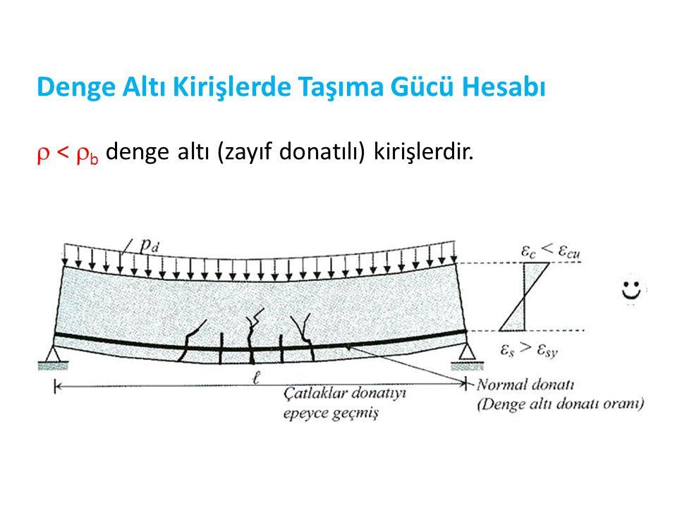 2) Deprem Etkileri İçin Sınırlamalar: Çerçevelerden meydana gelen Betonarme Karkas yapının bir çerçevesini ele alalım ( Şekil 5.28 ).