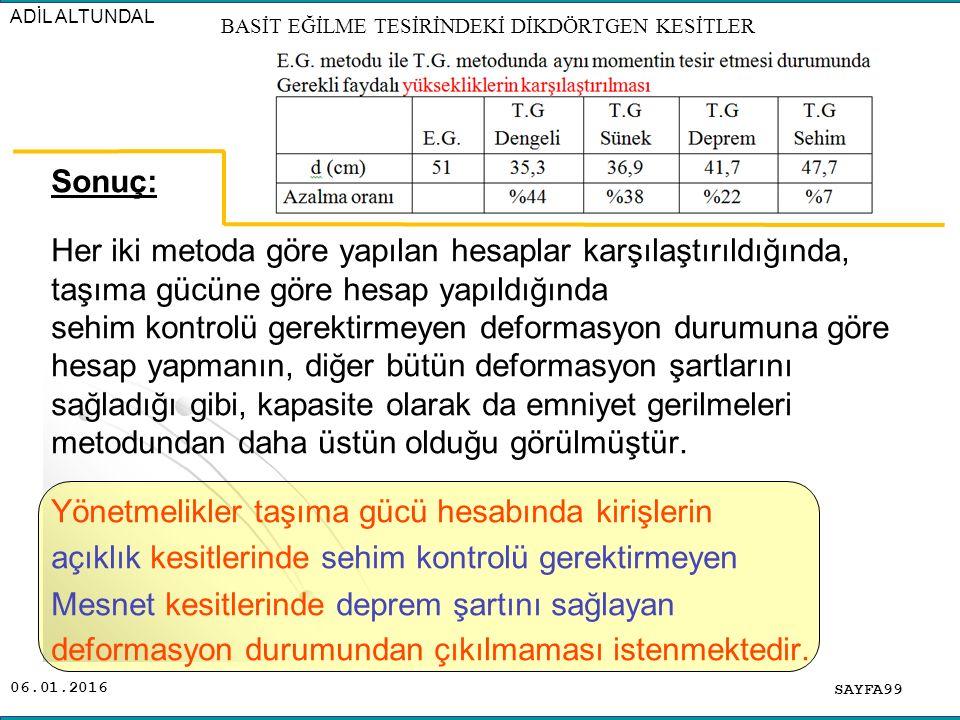 06.01.2016 Sonuç: Her iki metoda göre yapılan hesaplar karşılaştırıldığında, taşıma gücüne göre hesap yapıldığında sehim kontrolü gerektirmeyen deform