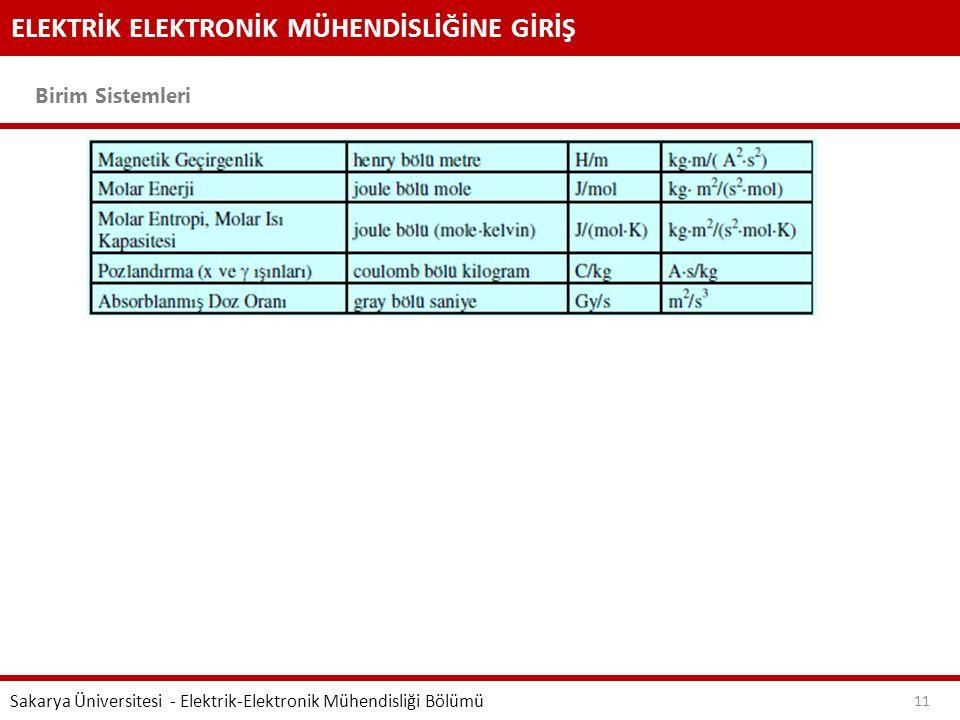 ELEKTRİK ELEKTRONİK MÜHENDİSLİĞİNE GİRİŞ Birim Sistemleri Sakarya Üniversitesi - Elektrik-Elektronik Mühendisliği Bölümü 11