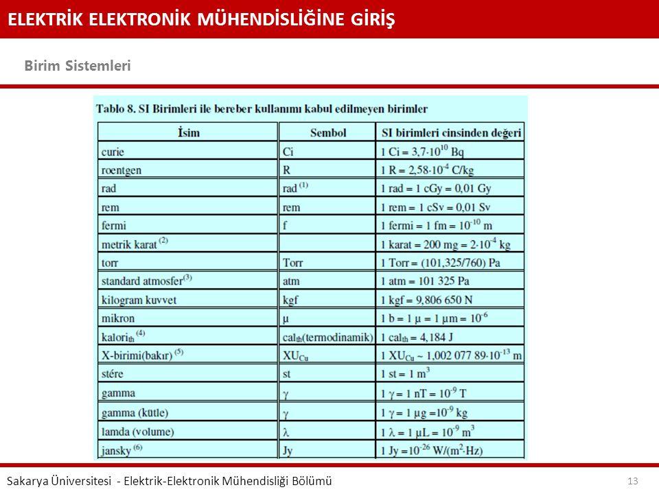 ELEKTRİK ELEKTRONİK MÜHENDİSLİĞİNE GİRİŞ Birim Sistemleri Sakarya Üniversitesi - Elektrik-Elektronik Mühendisliği Bölümü 13