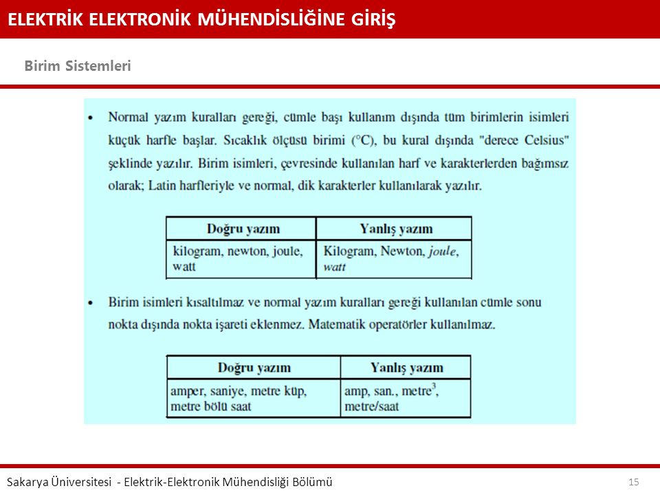 ELEKTRİK ELEKTRONİK MÜHENDİSLİĞİNE GİRİŞ Birim Sistemleri Sakarya Üniversitesi - Elektrik-Elektronik Mühendisliği Bölümü 15