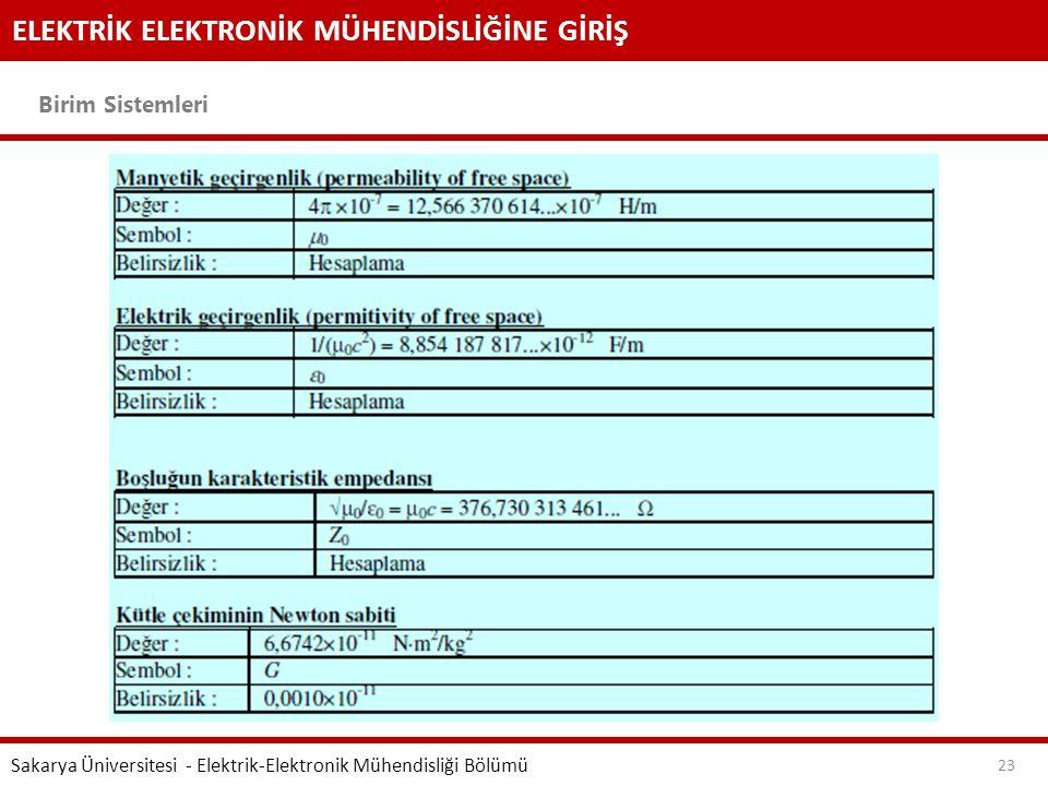 ELEKTRİK ELEKTRONİK MÜHENDİSLİĞİNE GİRİŞ Birim Sistemleri Sakarya Üniversitesi - Elektrik-Elektronik Mühendisliği Bölümü 23