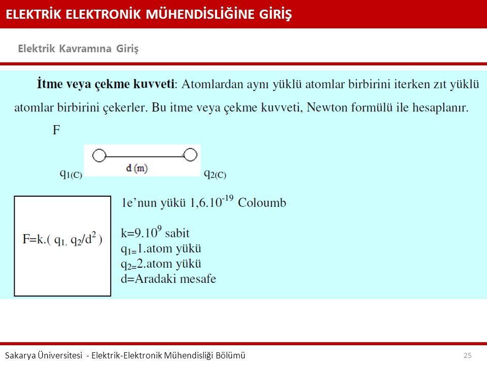 ELEKTRİK ELEKTRONİK MÜHENDİSLİĞİNE GİRİŞ Elektrik Kavramına Giriş Sakarya Üniversitesi - Elektrik-Elektronik Mühendisliği Bölümü 25