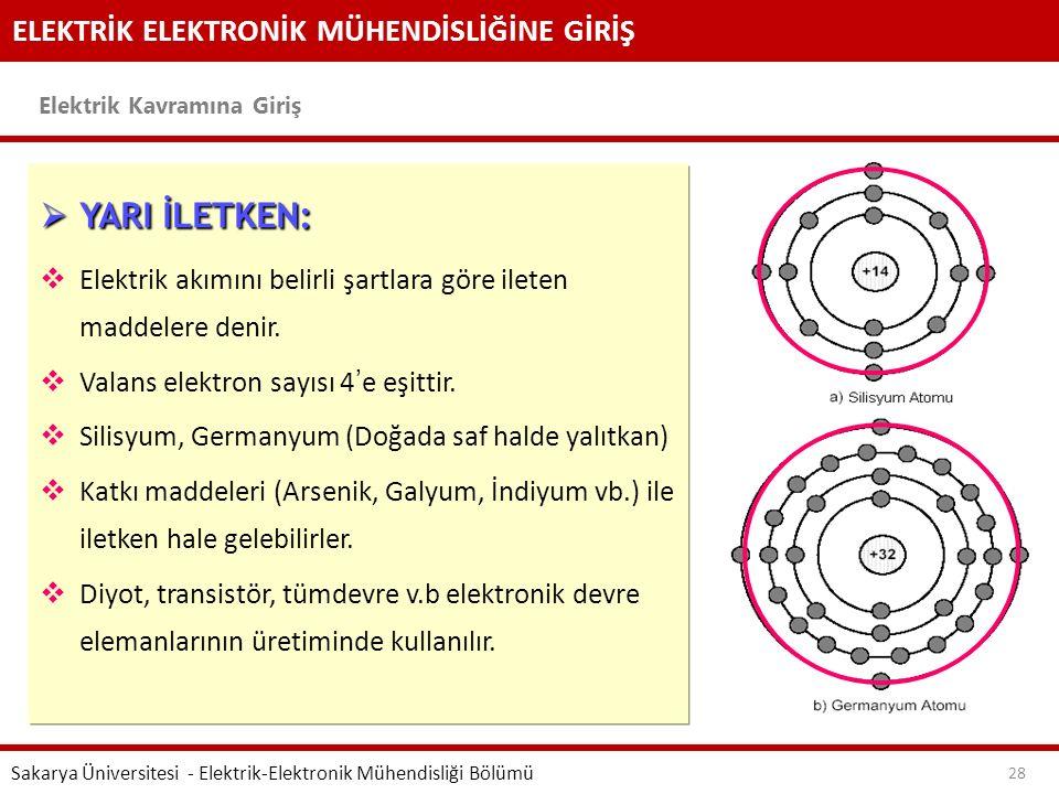 ELEKTRİK ELEKTRONİK MÜHENDİSLİĞİNE GİRİŞ Elektrik Kavramına Giriş Sakarya Üniversitesi - Elektrik-Elektronik Mühendisliği Bölümü 28  YARI İLETKEN: 
