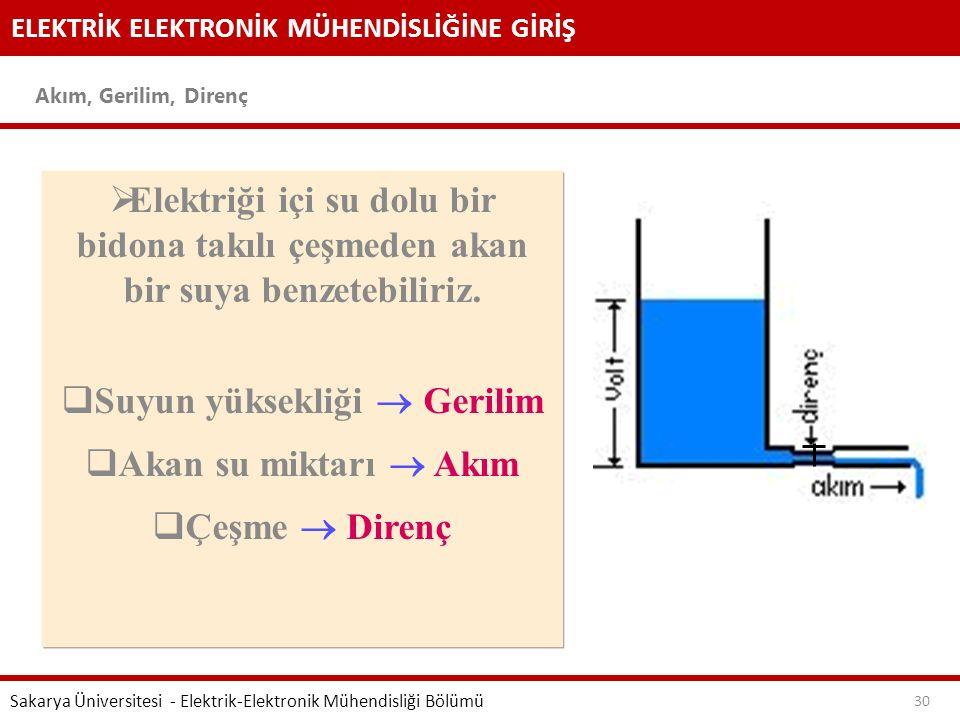 ELEKTRİK ELEKTRONİK MÜHENDİSLİĞİNE GİRİŞ Akım, Gerilim, Direnç Sakarya Üniversitesi - Elektrik-Elektronik Mühendisliği Bölümü 30  Elektriği içi su do