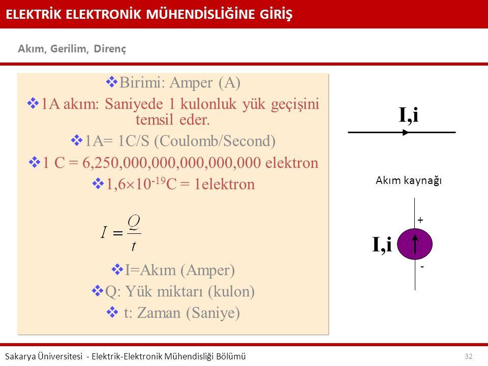 ELEKTRİK ELEKTRONİK MÜHENDİSLİĞİNE GİRİŞ Akım, Gerilim, Direnç Sakarya Üniversitesi - Elektrik-Elektronik Mühendisliği Bölümü 32  Birimi: Amper (A) 