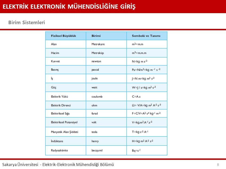 ELEKTRİK ELEKTRONİK MÜHENDİSLİĞİNE GİRİŞ Birim Sistemleri Sakarya Üniversitesi - Elektrik-Elektronik Mühendisliği Bölümü 8