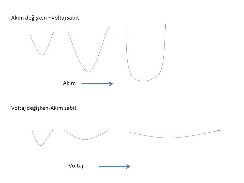 Akım değişken –Voltaj sabit Akım Voltaj değişken-Akım sabit Voltaj