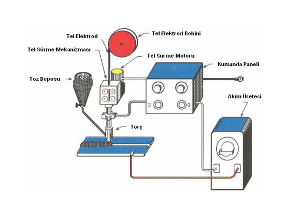 Hareketli bir sistem üzerine tel elektrod makarası, akım temas borusu ve toz sağlama sistemi monte edilmiştir.