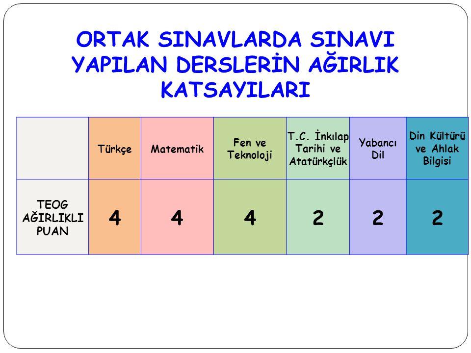 ORTAK SINAVLARDA SINAVI YAPILAN DERSLERİN AĞIRLIK KATSAYILARI TürkçeMatematik Fen ve Teknoloji T.C.
