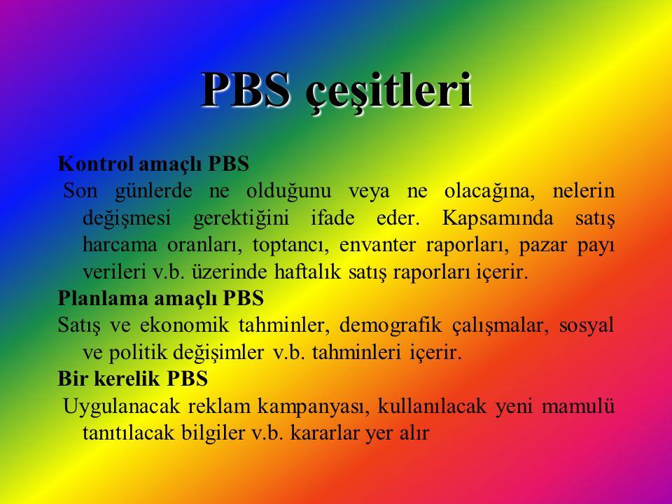 PBS çeşitleri Kontrol amaçlı PBS Son günlerde ne olduğunu veya ne olacağına, nelerin değişmesi gerektiğini ifade eder.