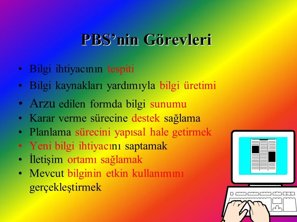 PBS'nin Görevleri Bilgi ihtiyacının tespiti Bilgi kaynakları yardımıyla bilgi üretimi Arzu edilen formda bilgi sunumu Karar verme sürecine destek sağlama Planlama sürecini yapısal hale getirmek Yeni bilgi ihtiyacını saptamak İletişim ortamı sağlamak Mevcut bilginin etkin kullanımını gerçekleştirmek