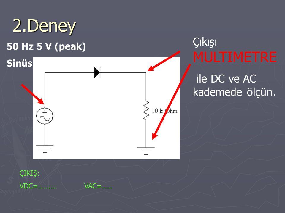 2.Deney 50 Hz 5 V (peak) Sinüs Çıkışı MULTIMETRE ile DC ve AC kademede ölçün. ÇIKIŞ: VDC=......... VAC=.....