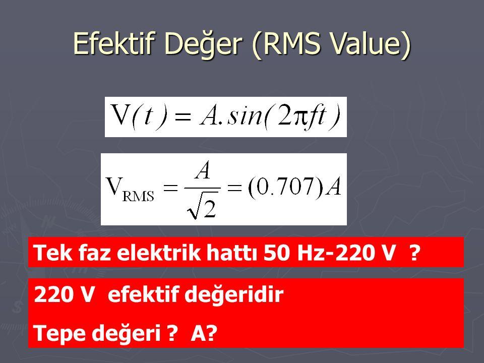Efektif Değer (RMS Value) Tek faz elektrik hattı 50 Hz-220 V ? 220 V efektif değeridir Tepe değeri ? A?