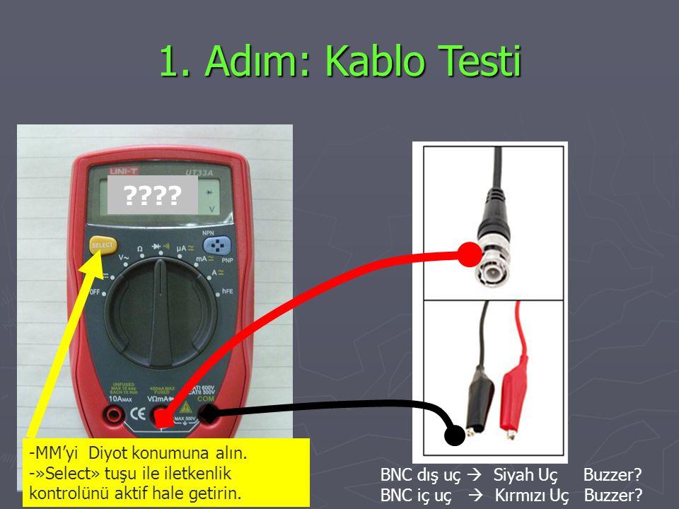1. Adım: Kablo Testi ???? BNC dış uç  Siyah Uç Buzzer? BNC iç uç  Kırmızı Uç Buzzer? -MM'yi Diyot konumuna alın. -»Select» tuşu ile iletkenlik kontr
