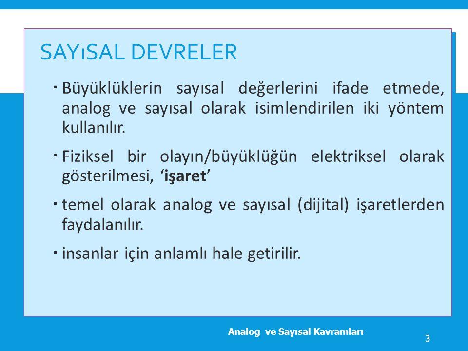 ANALOG - SAYıSAL VE SAYıSAL – ANALOG DÖNÜŞÜMÜ  'Analog-Sayısal Çeviriciler' (Analog to Digital Converters- ADC)  'Sayısal-Analog Çeviriciler' (Digital to Analog Converters- DAC) Analog ve Sayısal Kavramları 14