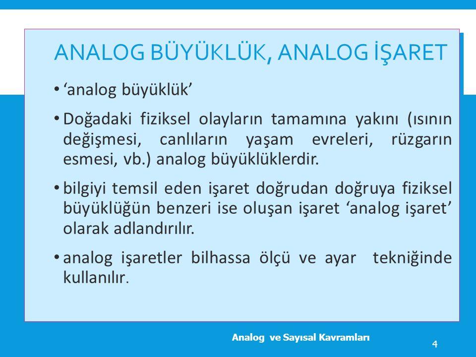 ANALOG - SAYıSAL VE SAYıSAL – ANALOG DÖNÜŞÜMÜ Analog ve Sayısal Kavramları 15