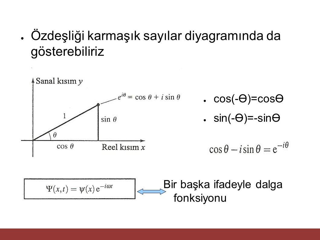● Özdeşliği karmaşık sayılar diyagramında da gösterebiliriz Bir başka ifadeyle dalga fonksiyonu ● cos(-)=cos ● sin(-)=-sin