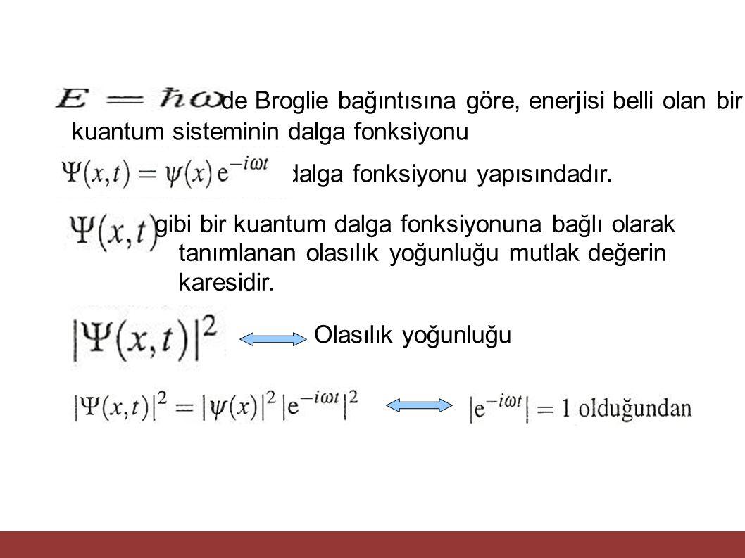 de Broglie bağıntısına göre, enerjisi belli olan bir kuantum sisteminin dalga fonksiyonu dalga fonksiyonu yapısındadır. gibi bir kuantum dalga fonksiy