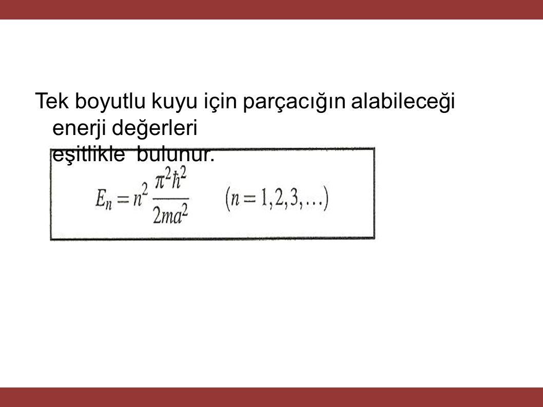 Tek boyutlu kuyu için parçacığın alabileceği enerji değerleri eşitlikle bulunur.