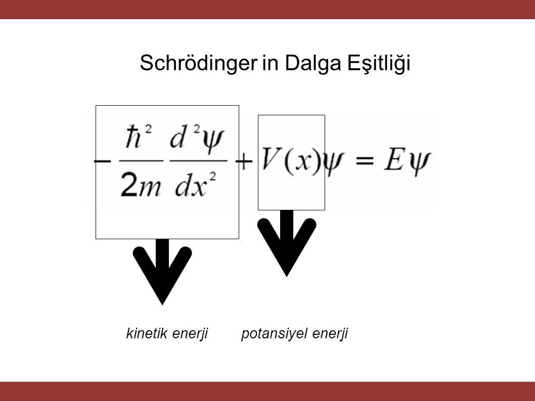 kinetik enerji potansiyel enerji Schrödinger in Dalga Eşitliği