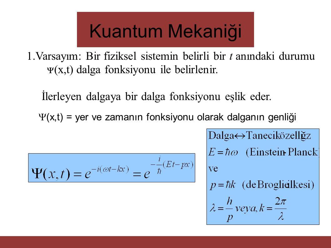 Kuantum Mekaniği 1.Varsayım: Bir fiziksel sistemin belirli bir t anındaki durumu  (x,t) dalga fonksiyonu ile belirlenir. İlerleyen dalgaya bir dalga