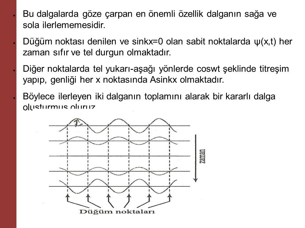 ● Bu dalgalarda göze çarpan en önemli özellik dalganın sağa ve sola ilerlememesidir. ● Düğüm noktası denilen ve sinkx=0 olan sabit noktalarda ψ(x,t) h
