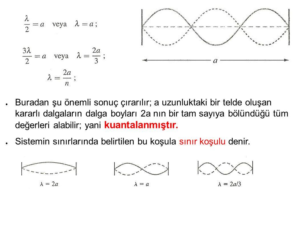 ● Buradan şu önemli sonuç çırarılır; a uzunluktaki bir telde oluşan kararlı dalgaların dalga boyları 2a nın bir tam sayıya bölündüğü tüm değerleri ala