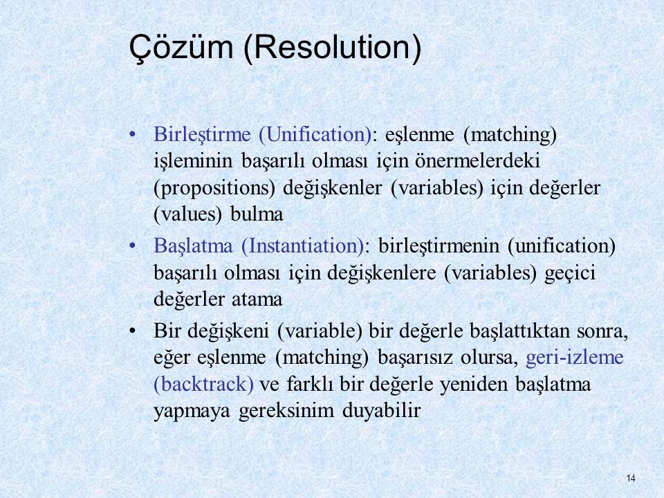Çözüm (Resolution) Birleştirme (Unification): eşlenme (matching) işleminin başarılı olması için önermelerdeki (propositions) değişkenler (variables) için değerler (values) bulma Başlatma (Instantiation): birleştirmenin (unification) başarılı olması için değişkenlere (variables) geçici değerler atama Bir değişkeni (variable) bir değerle başlattıktan sonra, eğer eşlenme (matching) başarısız olursa, geri-izleme (backtrack) ve farklı bir değerle yeniden başlatma yapmaya gereksinim duyabilir 14