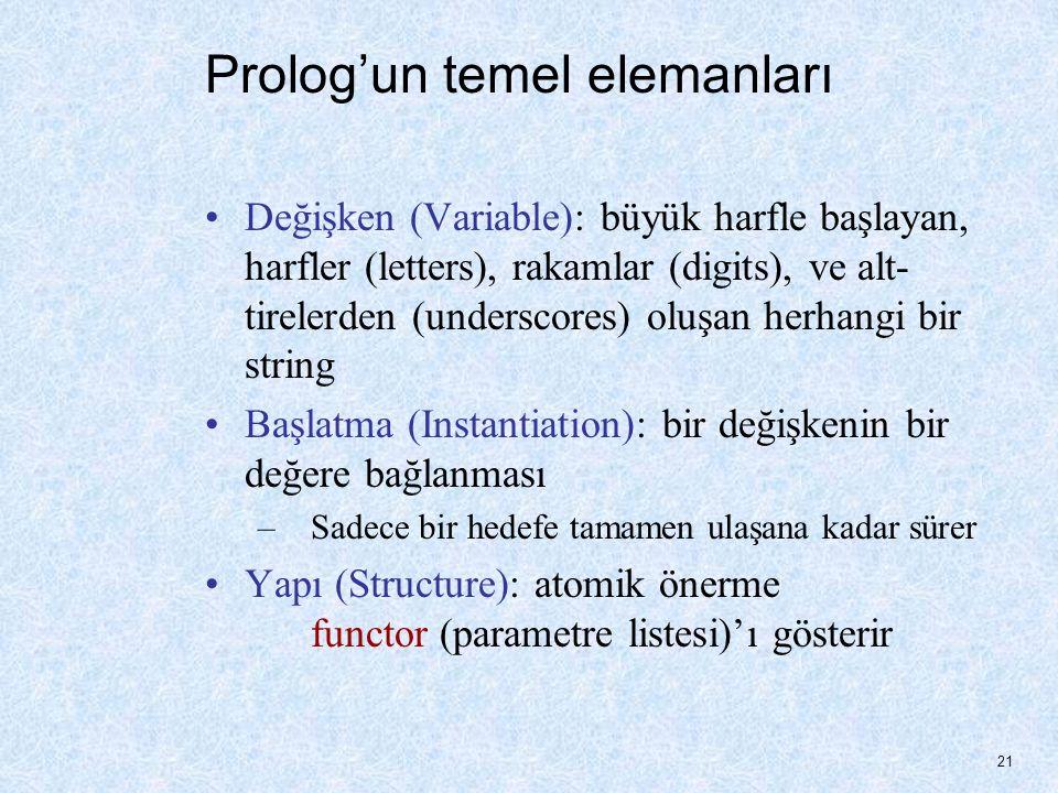 Prolog'un temel elemanları Değişken (Variable): büyük harfle başlayan, harfler (letters), rakamlar (digits), ve alt- tirelerden (underscores) oluşan herhangi bir string Başlatma (Instantiation): bir değişkenin bir değere bağlanması –Sadece bir hedefe tamamen ulaşana kadar sürer Yapı (Structure): atomik önerme functor (parametre listesi)'ı gösterir 21