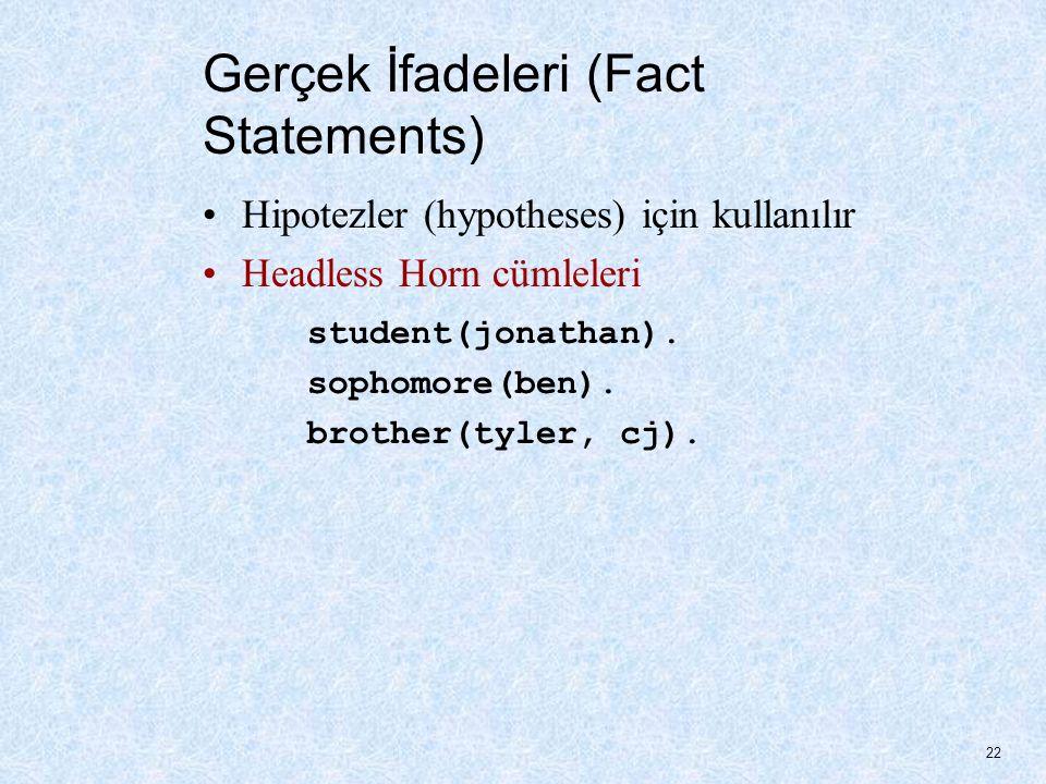 Gerçek İfadeleri (Fact Statements) Hipotezler (hypotheses) için kullanılır Headless Horn cümleleri student(jonathan).