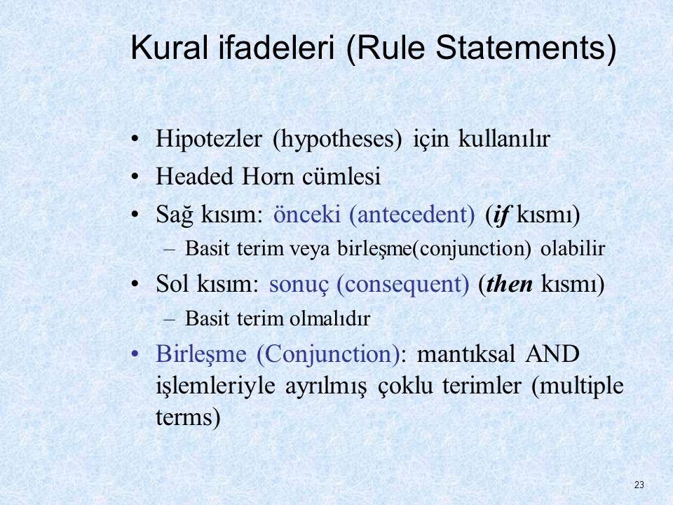 Kural ifadeleri (Rule Statements) Hipotezler (hypotheses) için kullanılır Headed Horn cümlesi Sağ kısım: önceki (antecedent) (if kısmı) –Basit terim veya birleşme(conjunction) olabilir Sol kısım: sonuç (consequent) (then kısmı) –Basit terim olmalıdır Birleşme (Conjunction): mantıksal AND işlemleriyle ayrılmış çoklu terimler (multiple terms) 23