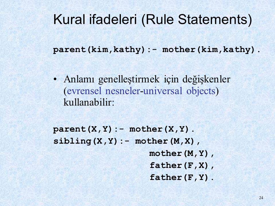 Kural ifadeleri (Rule Statements) parent(kim,kathy):- mother(kim,kathy).