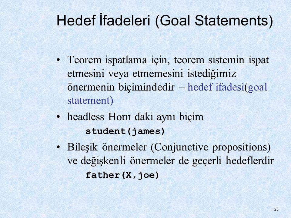 Hedef İfadeleri (Goal Statements) Teorem ispatlama için, teorem sistemin ispat etmesini veya etmemesini istediğimiz önermenin biçimindedir – hedef ifadesi(goal statement) headless Horn daki aynı biçim student(james) Bileşik önermeler (Conjunctive propositions) ve değişkenli önermeler de geçerli hedeflerdir father(X,joe) 25