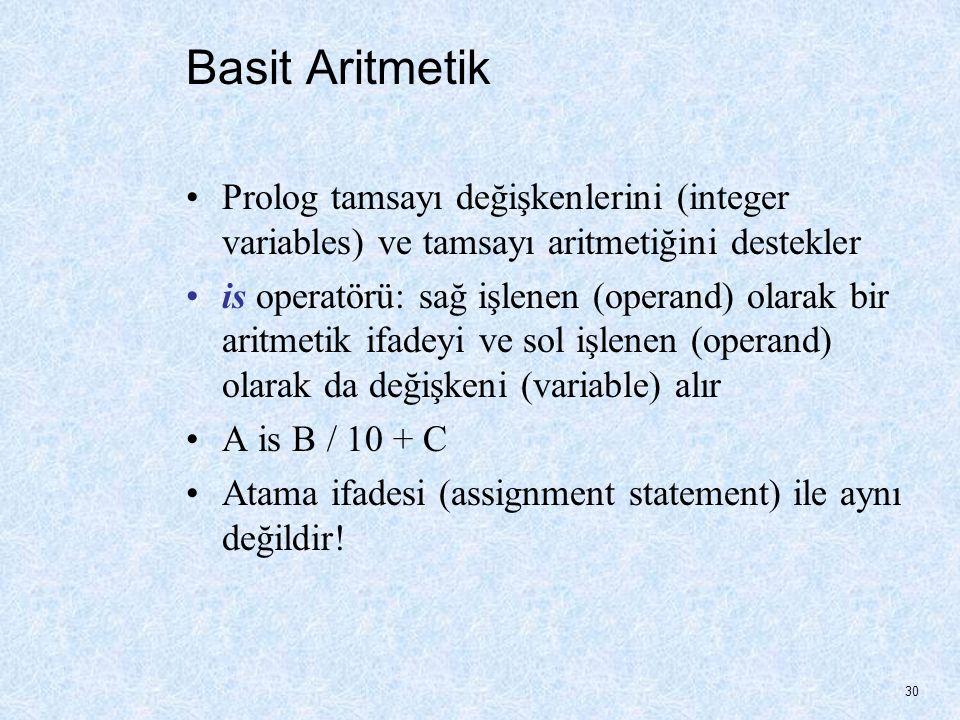 Basit Aritmetik Prolog tamsayı değişkenlerini (integer variables) ve tamsayı aritmetiğini destekler is operatörü: sağ işlenen (operand) olarak bir aritmetik ifadeyi ve sol işlenen (operand) olarak da değişkeni (variable) alır A is B / 10 + C Atama ifadesi (assignment statement) ile aynı değildir.
