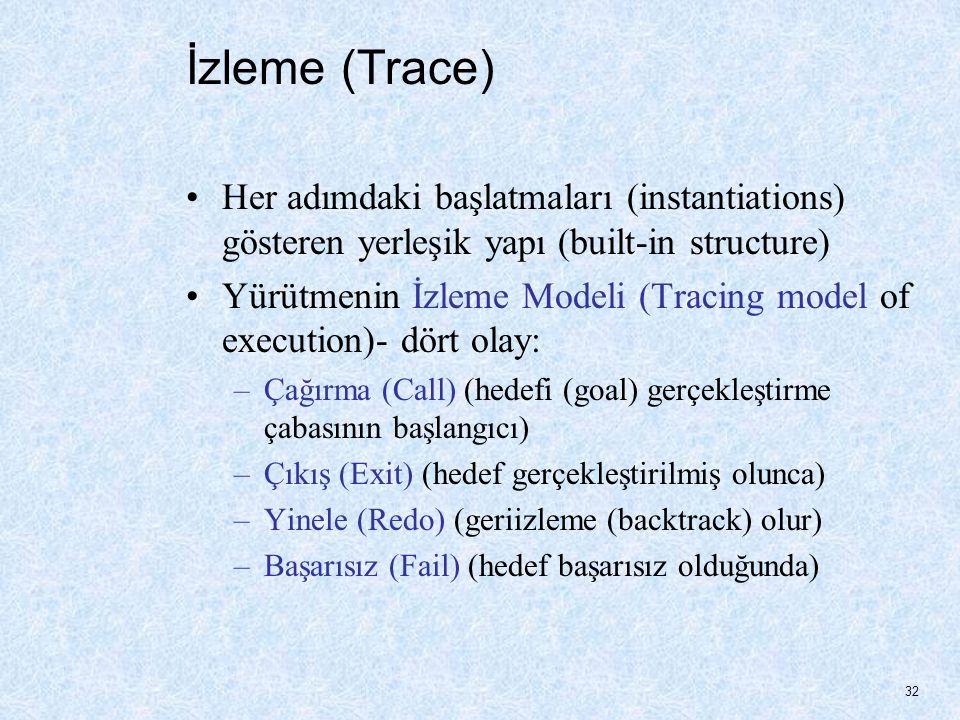 İzleme (Trace) Her adımdaki başlatmaları (instantiations) gösteren yerleşik yapı (built-in structure) Yürütmenin İzleme Modeli (Tracing model of execution)- dört olay: –Çağırma (Call) (hedefi (goal) gerçekleştirme çabasının başlangıcı) –Çıkış (Exit) (hedef gerçekleştirilmiş olunca) –Yinele (Redo) (geriizleme (backtrack) olur) –Başarısız (Fail) (hedef başarısız olduğunda) 32