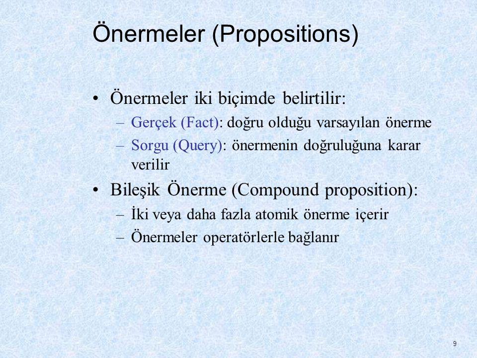 Prolog'un temel elemanları Edinburgh Syntax Terim (Term): bir sabit (constant), değişken(variable), veya yapı (structure) Sabit (Constant): bir atom veya bir tamsayı(integer) Atom: Prolog'un sembolik değeri Atom şunlardan birinden oluşur: –Küçük harfle başlayan harfler (letters), rakamlar (digits), ve alt-tirelerden (underscores) oluşan bir string –Kesme işaretleriyle (apostrophes) yazdırılabilir ASCII karakterlerinden oluşan bir string 20
