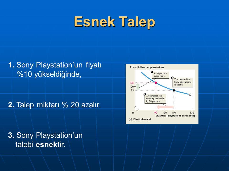 Esnek Talep 1.Sony Playstation'un fiyatı %10 yükseldiğinde, 2.