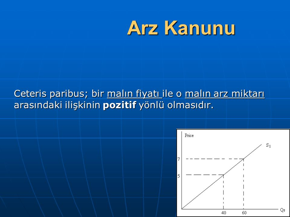Arz Kanunu Ceteris paribus; bir malın fiyatı ile o malın arz miktarı arasındaki ilişkinin pozitif yönlü olmasıdır.