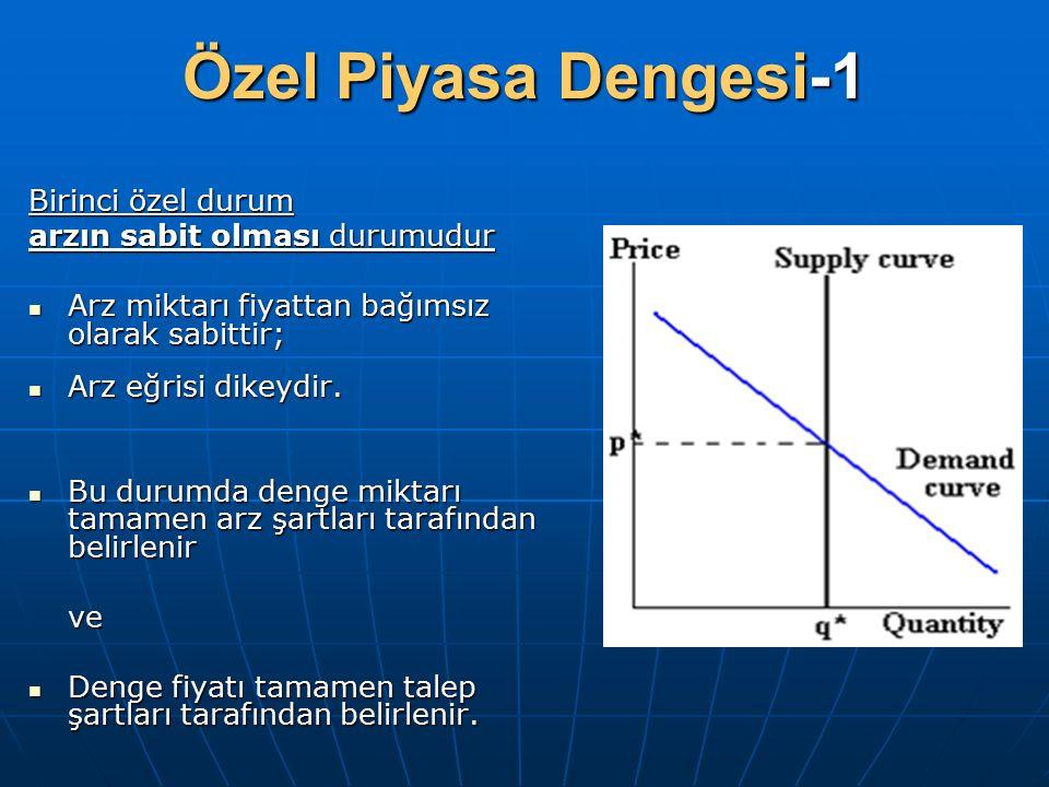 Özel Piyasa Dengesi-1 Birinci özel durum arzın sabit olması durumudur Arz miktarı fiyattan bağımsız olarak sabittir; Arz miktarı fiyattan bağımsız olarak sabittir; Arz eğrisi dikeydir.