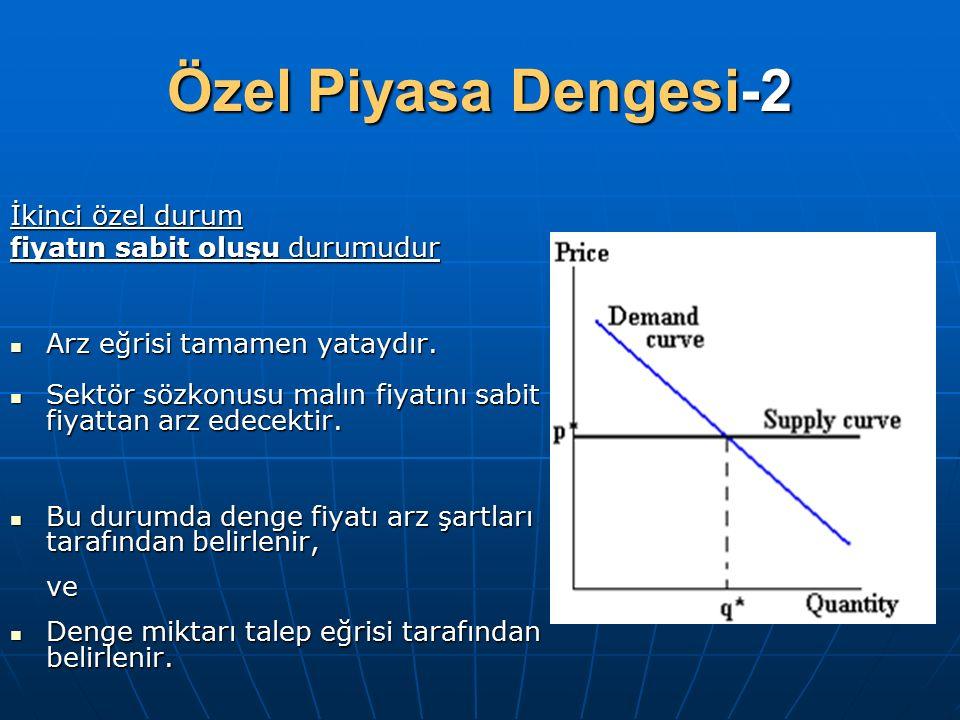 Özel Piyasa Dengesi-2 İkinci özel durum fiyatın sabit oluşu durumudur Arz eğrisi tamamen yataydır.