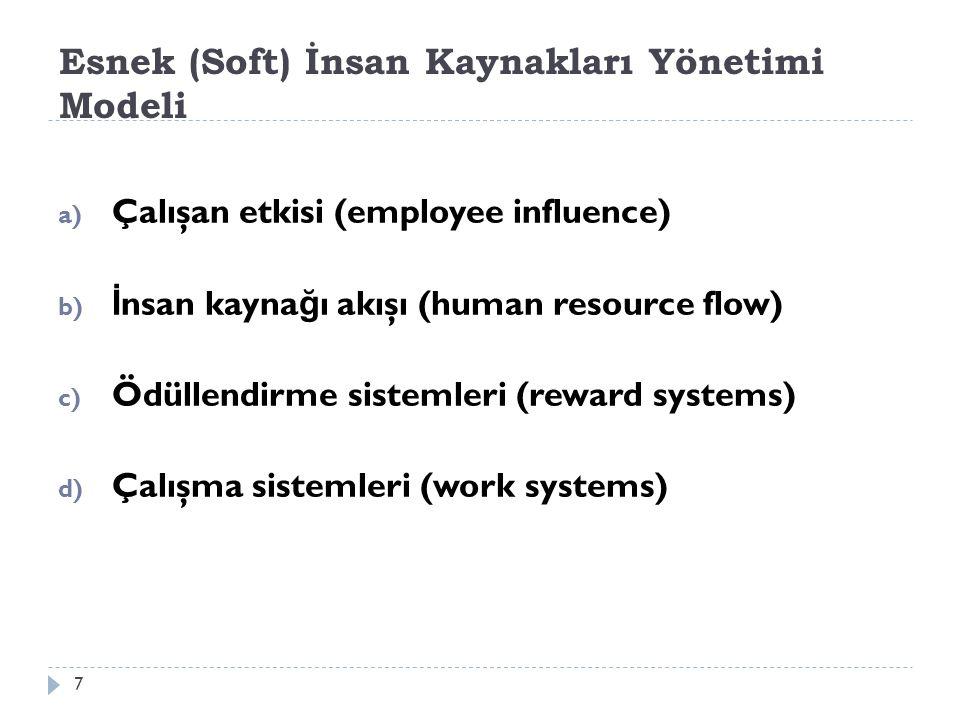 Esnek (Soft) İnsan Kaynakları Yönetimi Modeli a) Çalışan etkisi (employee influence) b) İ nsan kayna ğ ı akışı (human resource flow) c) Ödüllendirme sistemleri (reward systems) d) Çalışma sistemleri (work systems) 7