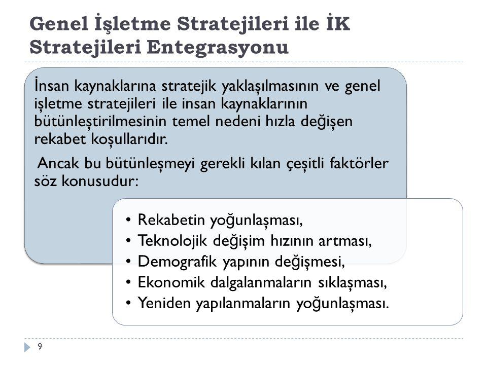 Genel İşletme Stratejileri ile İK Stratejileri Entegrasyonu İ nsan kaynaklarına stratejik yaklaşılmasının ve genel işletme stratejileri ile insan kaynaklarının bütünleştirilmesinin temel nedeni hızla de ğ işen rekabet koşullarıdır.