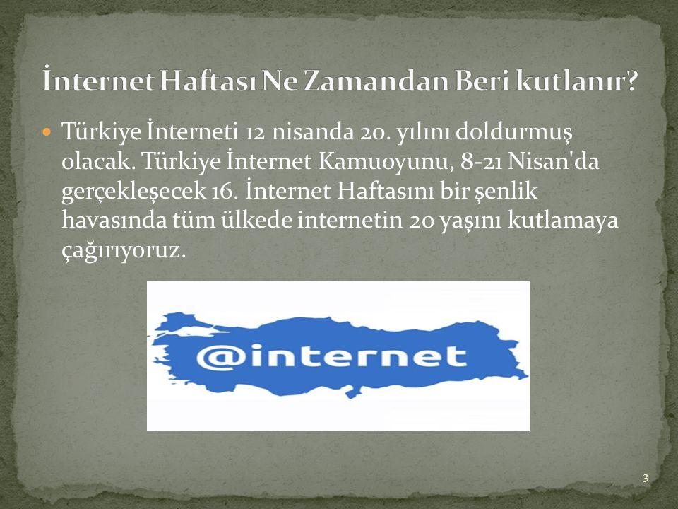 Türkiye İnterneti 12 nisanda 20.yılını doldurmuş olacak.
